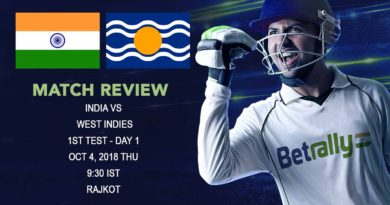 Cricket Review West Indies Tour of India – India stand tall against West Indies on day one with Shaw's debut century – October 04, 2018