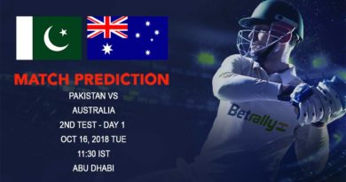 Cricket Prediction Australia tour of United Arab Emirates 2018/19 – Confident Australia look to create history against Pakistan – October 16, 2018