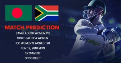 Cricket Prediction ICC Women's World T20 – South Africa women take on Bangladesh women to stay alive – November 19, 2018