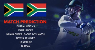 Cricket Prediction Mzansi Super League T20 – Durban Heat set to sizzle against Paarl Rocks – November 28, 2018
