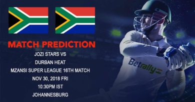 Cricket Prediction Mzansi Super League T20 – Jozi Stars and Durban Heat seek reversal of fortunes – November 30, 2018