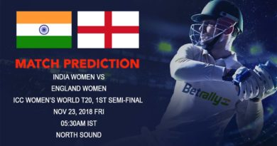 Cricket Prediction ICC Women's World T20 – India and England women take on each other in the second semi-final – November 23, 2018