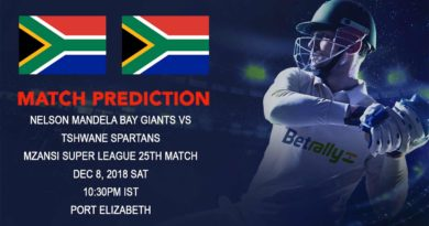Cricket Prediction Mzansi Super League T20 – Nelson Mandela Bay Giants take on Tshwane Spartans – December 08, 2018