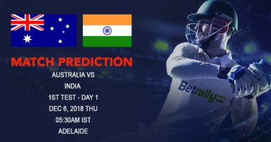 Cricket Prediction India tour of Australia – India take on Australia in the first Test Match – December 6, 2018