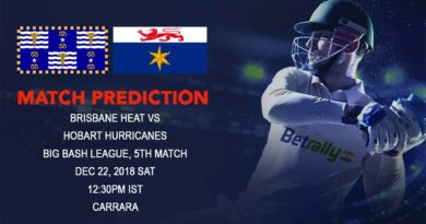 Cricket Prediction Big Bash League – Brisbane Heat vs Hobart Hurricanes – Brisbane Heat look to recover from their first loss against Hobart Hurricanes