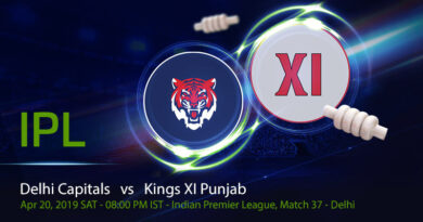 Cricket Prediction Indian Premier League –Delhi Capitals vs Kings XI Punjab – Delhi Capitals look to consolidate their position