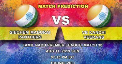 Cricket Prediction Tamil Nadu Premier League – Siechem Madurai Panthers vs VB Kanchi Veerans – Defending champion Siechem Madurai Panthers take on VB Kanchi Veerans in the Eliminator