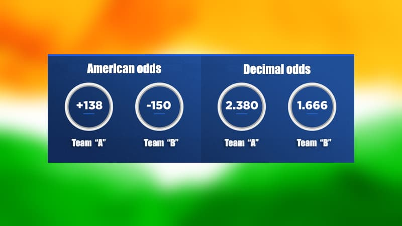 What is Decimal Odds?