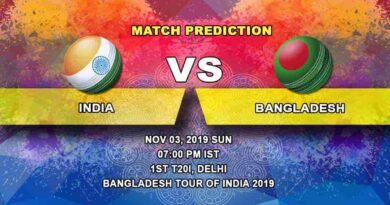 Cricket Prediction India vs Bangladesh Bangladesh tour of India 2019/20 03.11