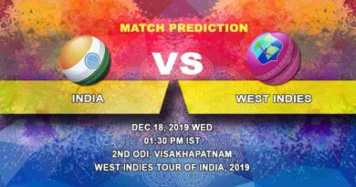 Cricket Prediction India vs West Indies West Indies tour of India 2019/20 18.12